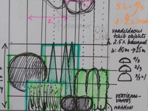 3-osaline aia kujunduse kursus. Reti Randoja-Muts